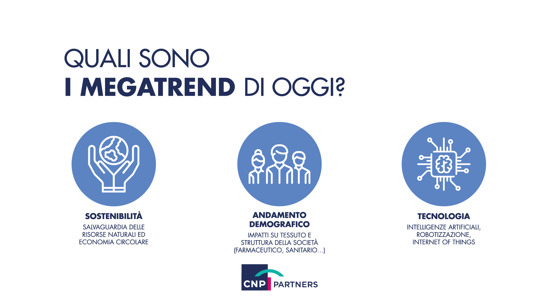 megatrend investimenti cnp partners